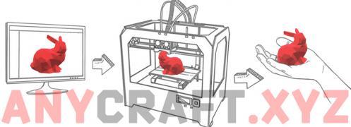 3D друк на замовлення в Києві(доставка по Україні) від 3 грн/грам