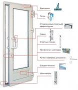 Фурнітура для алюмінієвих вікон та дверей