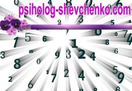 Послуги нумеролога в Харкові