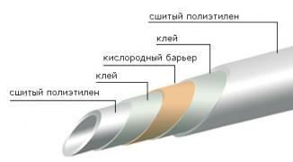 Труби із зшитого поліетилену
