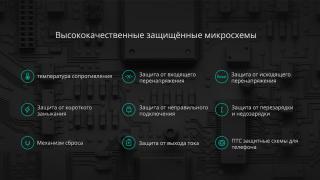 Зовнішній акумулятор | Xiaomi power bank pro 2